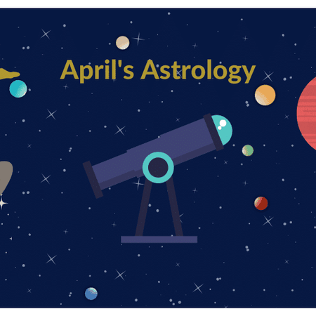 April Planetary Events