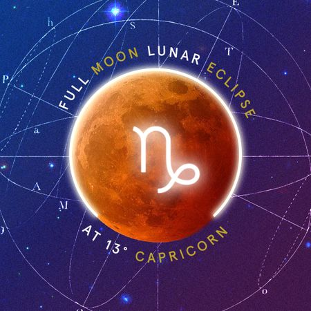 Lunar Eclipse - Full Moon in Capricorn