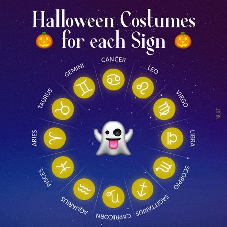 Halloween Costumes for the Signs