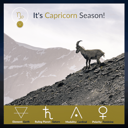 It's Capricorn Season!
