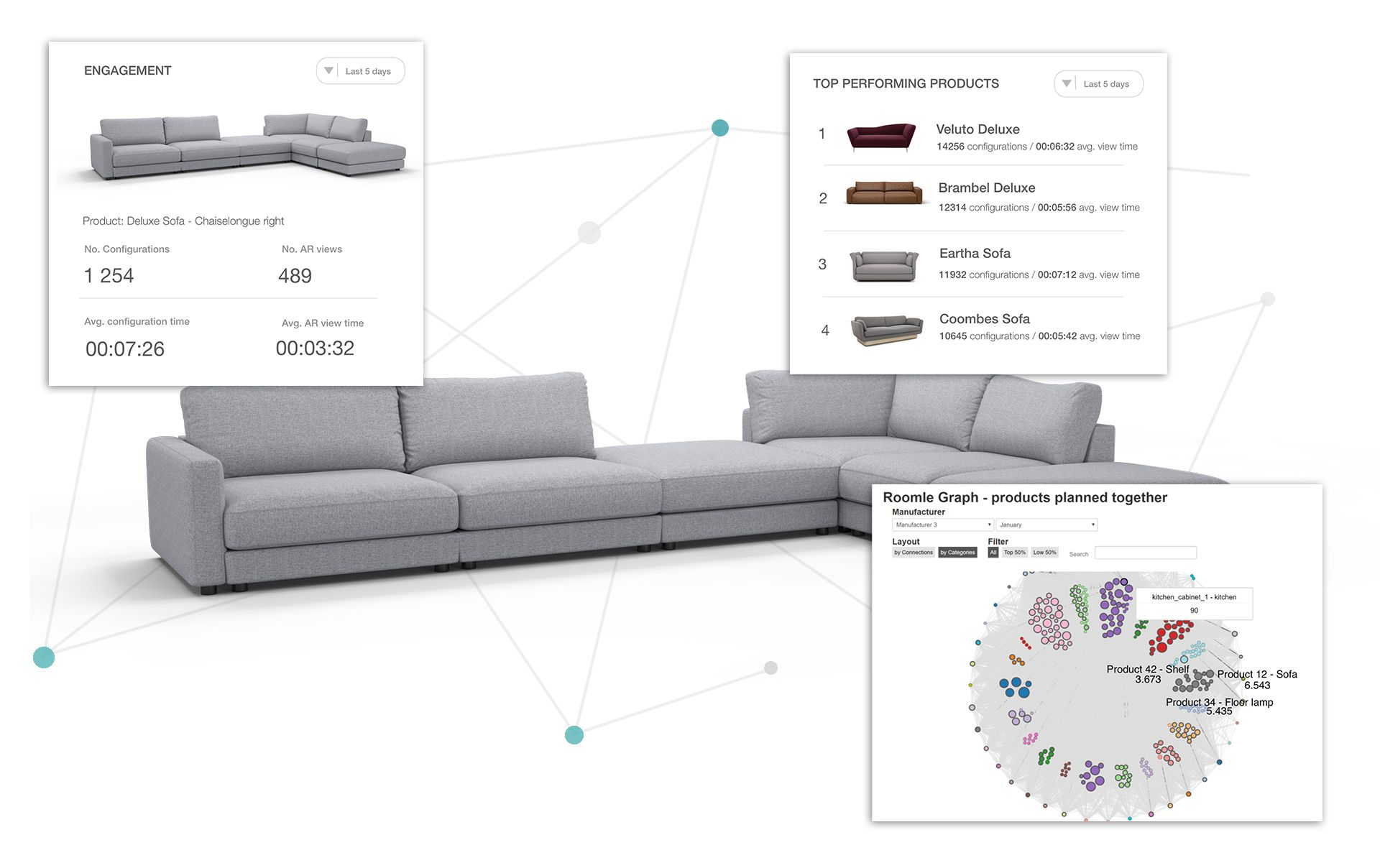 3D furniture configurator for web, iOS & Android - roomle