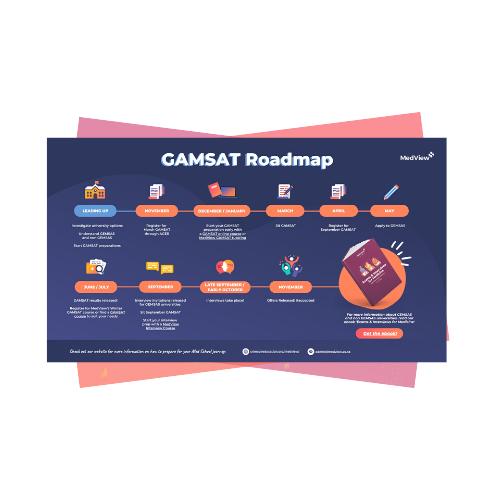 postgrad-roadmap