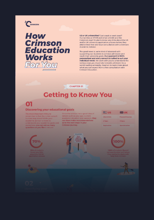 How Crimson Works Infographic