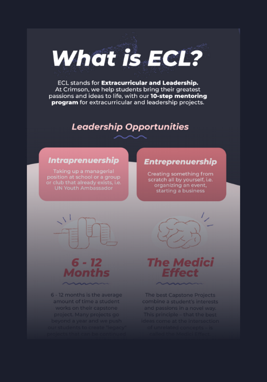 Infographic_How to ECL-LPPhoto
