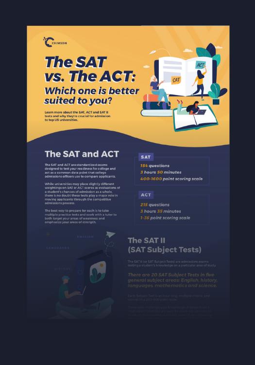 SAT vs. ACT