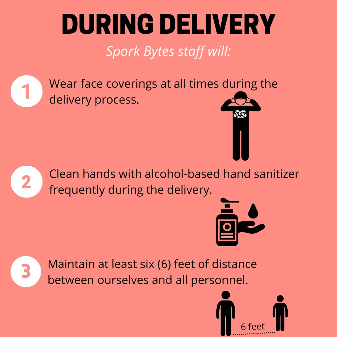 Spork Bytes Staff Delivery Protocols