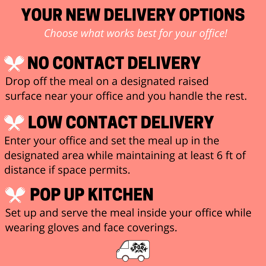 New Spork Bytes Delivery Options