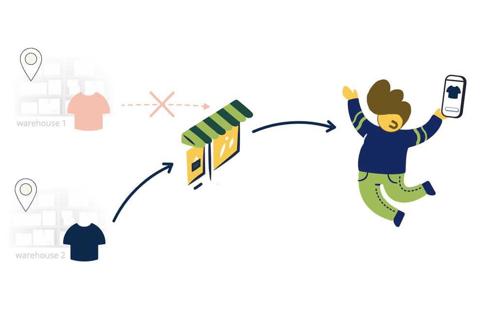 Inventory locations in Shopify