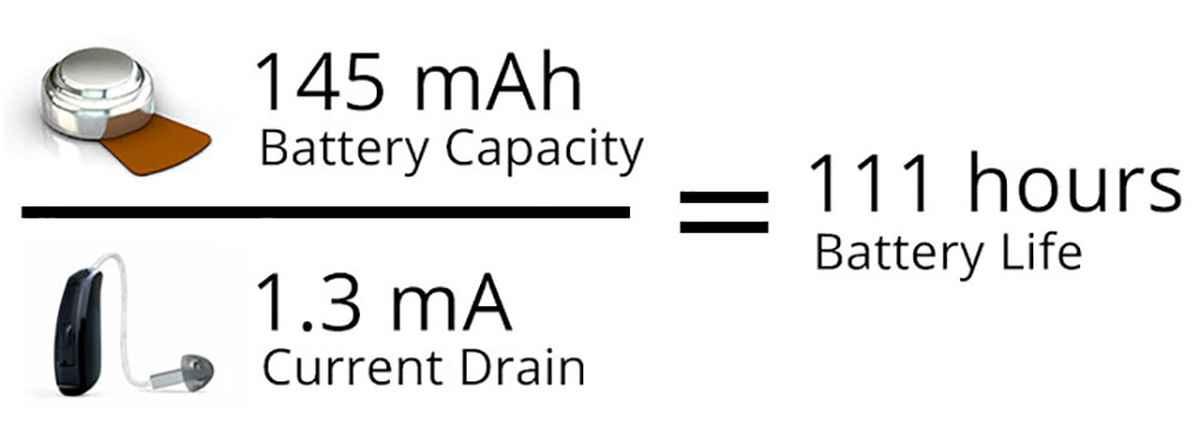Battery Life Formula 2