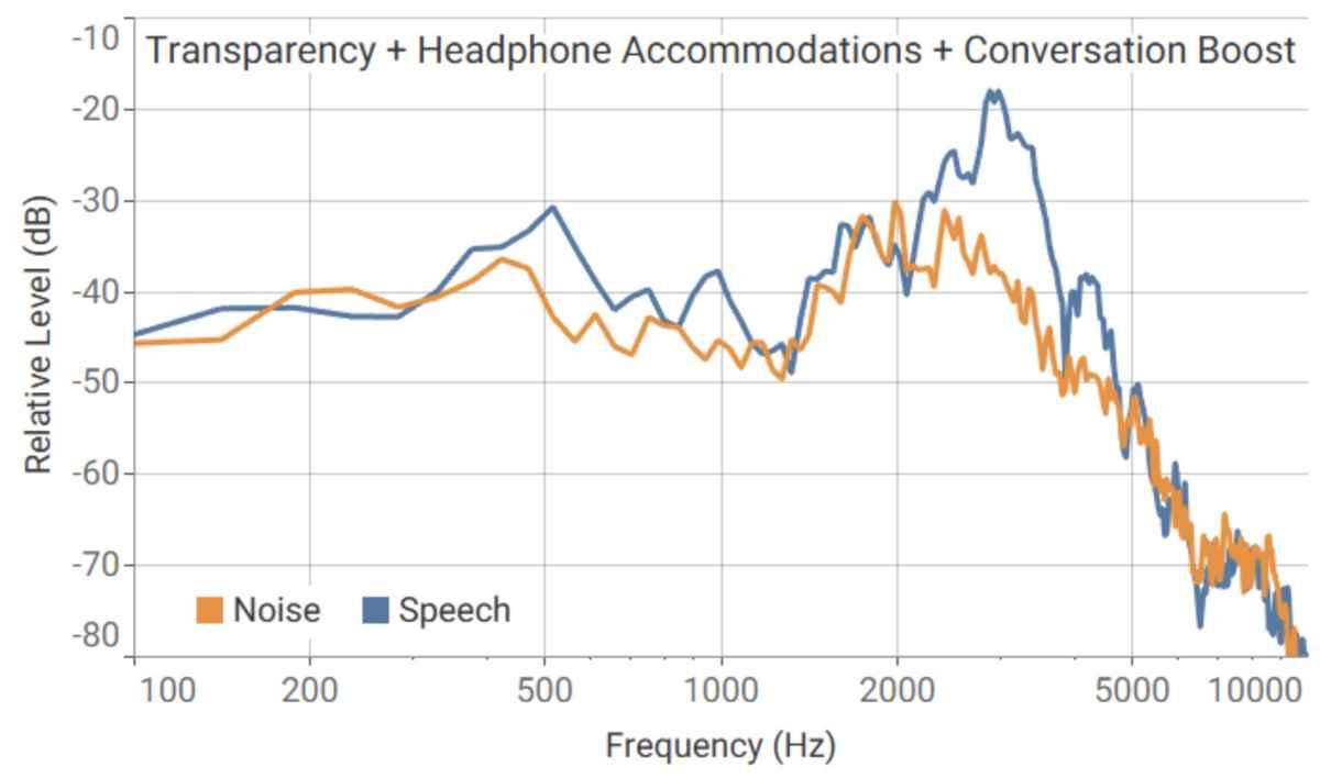 1 Transparency Conv Boost Ha Png 695x415 2021 10 06 08 08 36