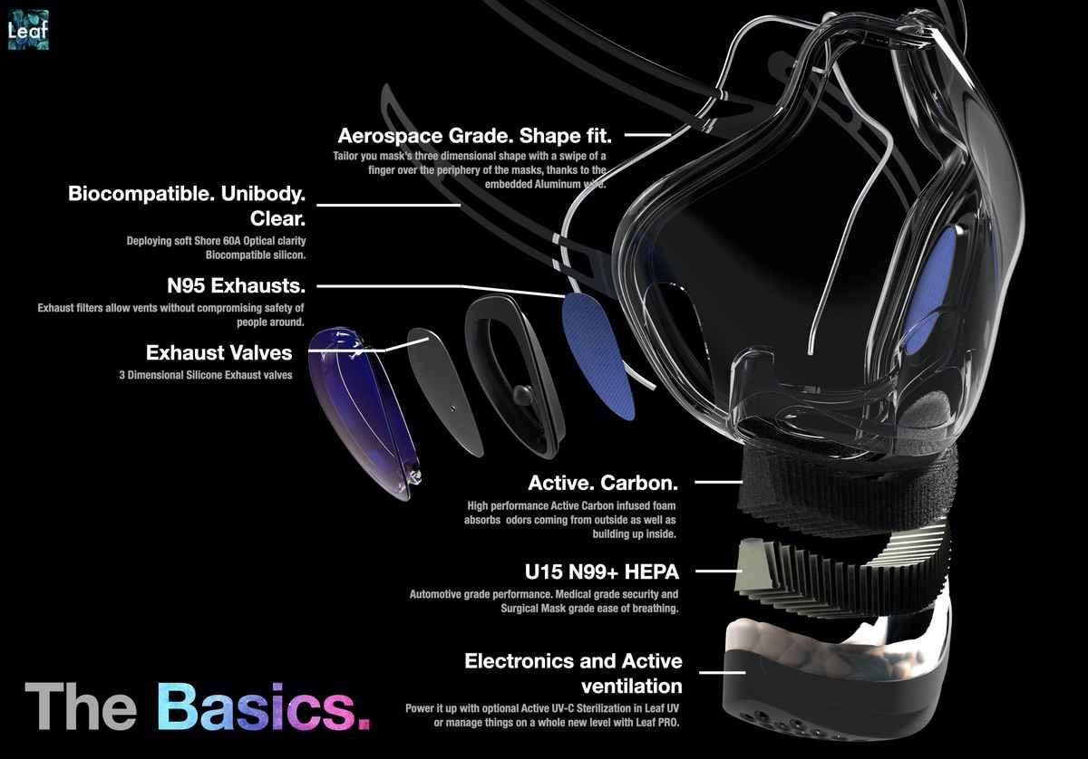 Leaf Mask Basics 2 006