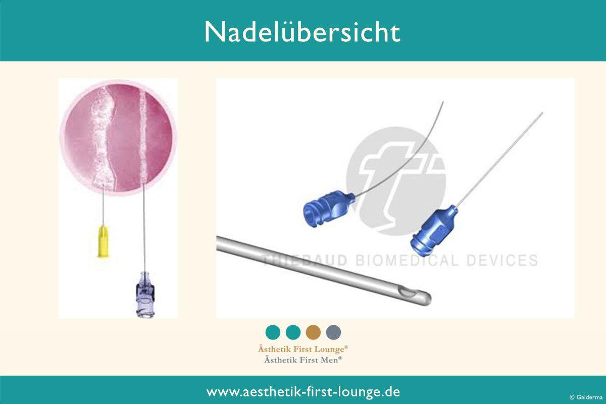 nadeluebersicht-hyaluron-produkte-restylane-galderma-aesthetik-first-lounge-berlin