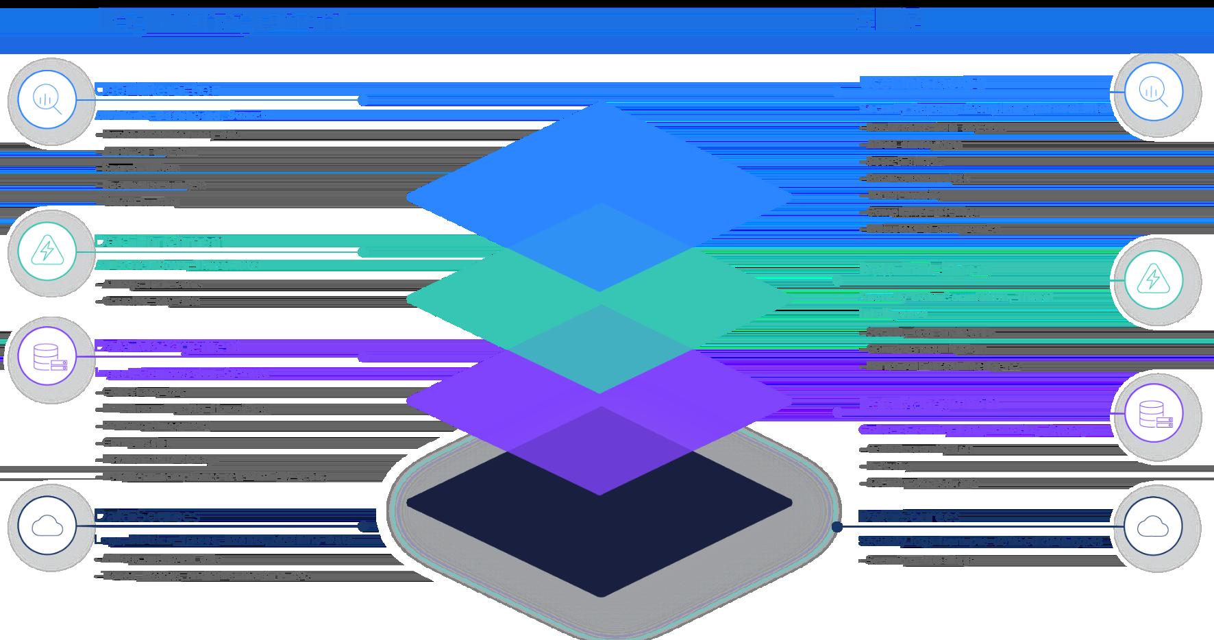 Log management & SIEM