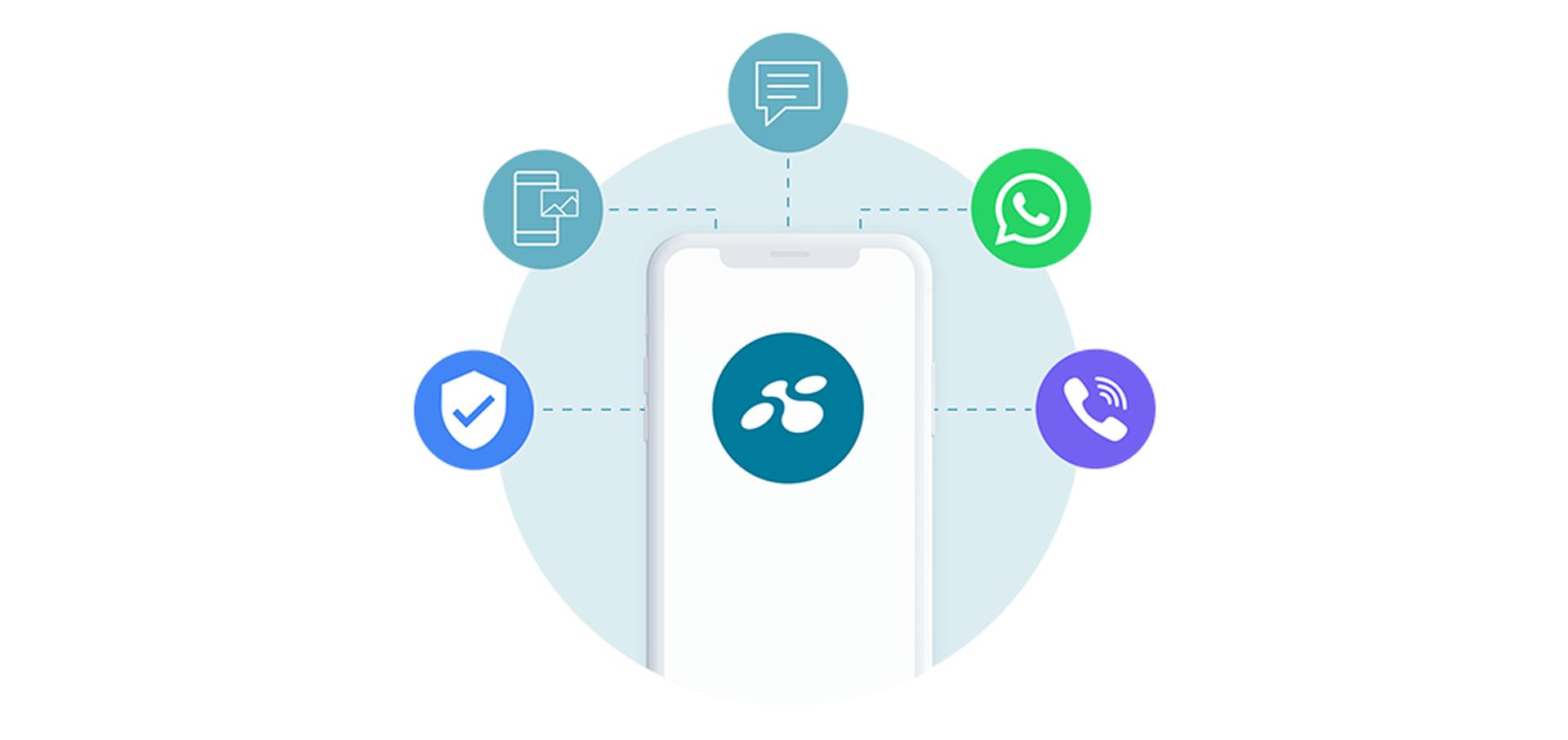 LINK Mobility - Kommunizieren Sie in dem Kanal, in dem sich Ihre Kunden wohl fühlenomer Experience