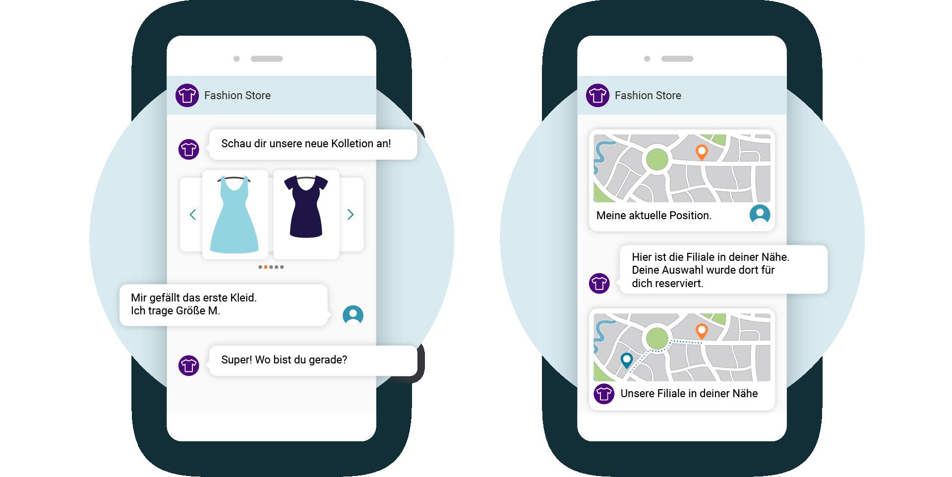 LINK Mobility - Beispiel-Konversation mit RCS verdeutlicht, welche Möglichkeiten Rich Communication Services bieten wie Produkt-Karussells und Standort-Übermittlung