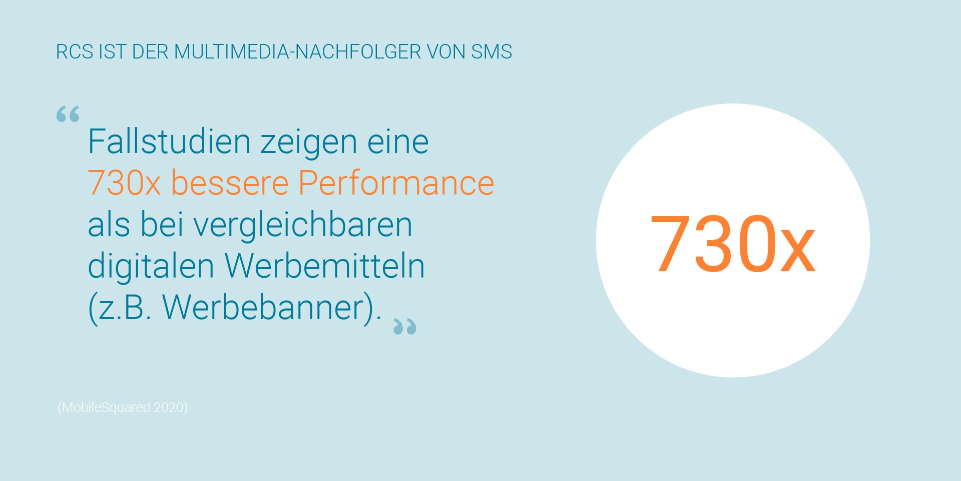 LINK Mobility - RCS bietet 730x besser Performance als vergleichbare digitale Werbemittel
