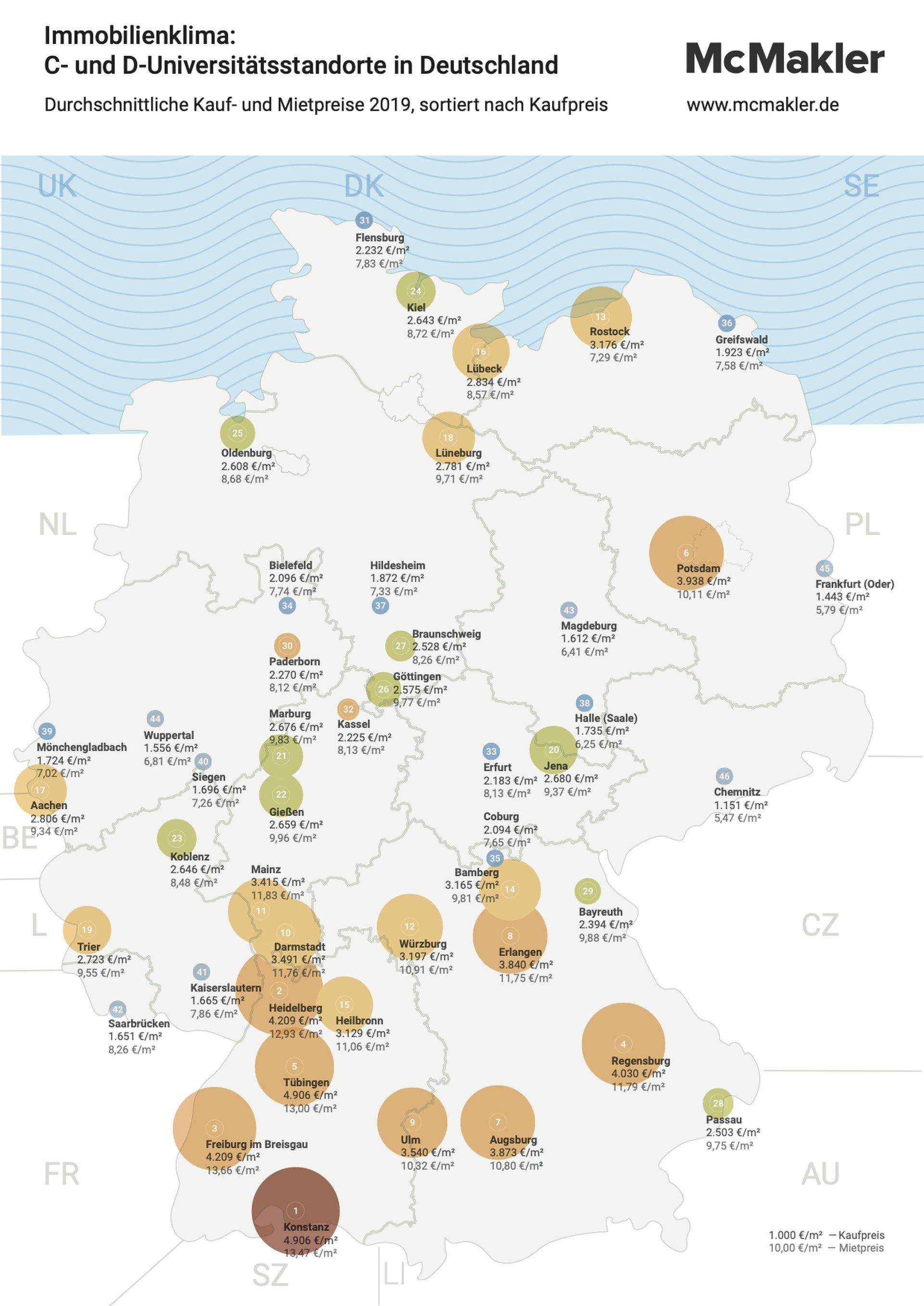 McMakler Analyse C-D-Universitätsstädte nur Karte