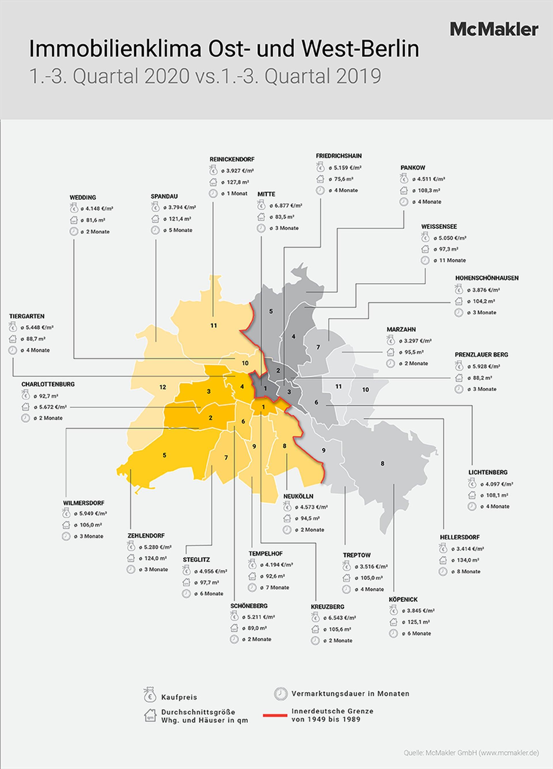 McMakler Berlin Ost-West-Berlin - Karte