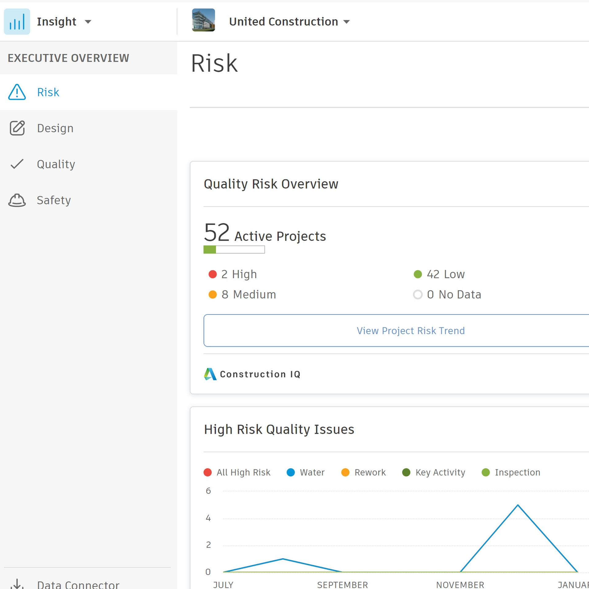 Construction Dashboards and Data Analytics.