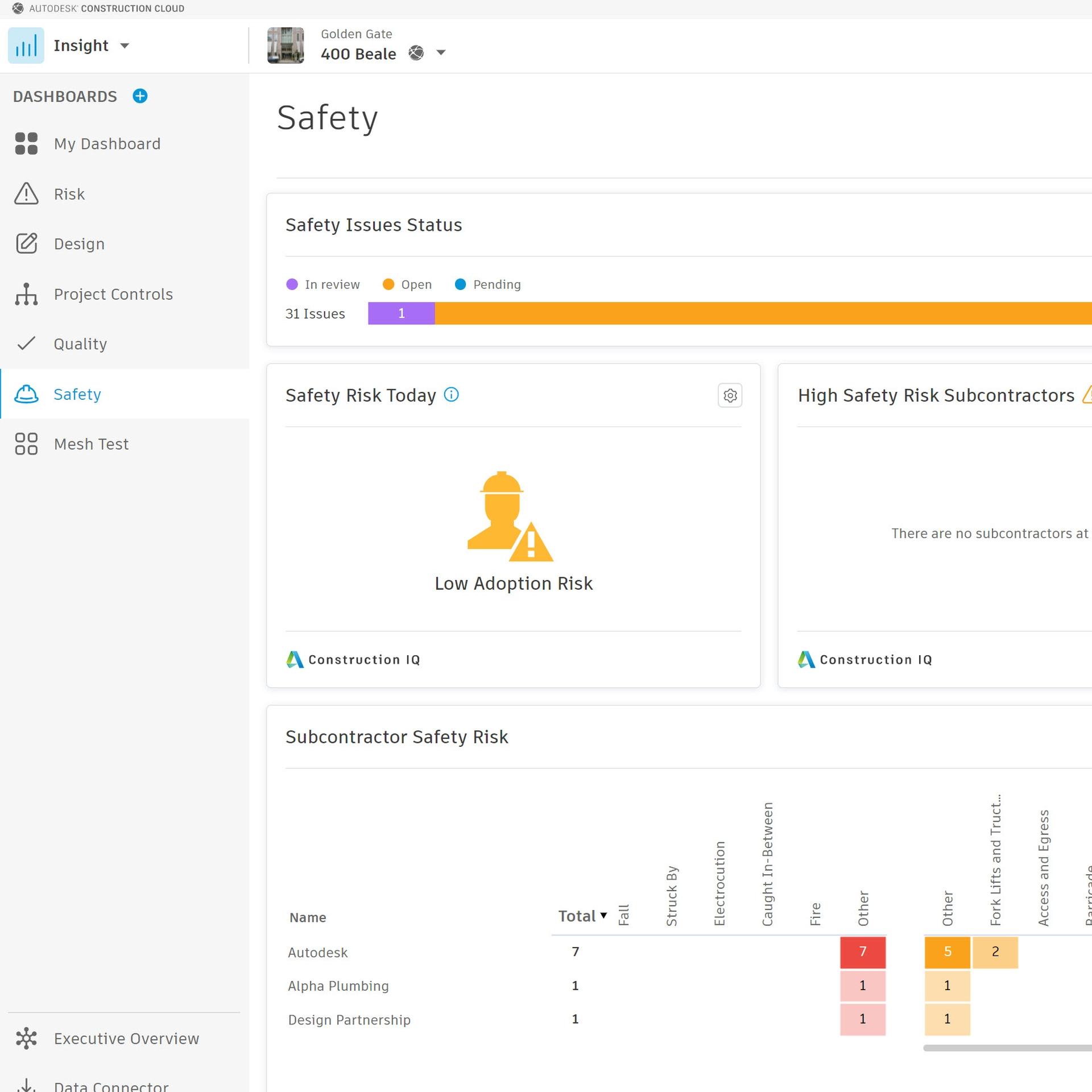 Construction Technology Data Analytics