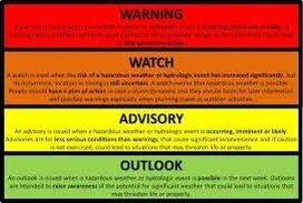 The different weather advisorys are here to help you stay safe click here