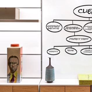 Wooden and white cabinets display miscellaneous items including a box with a stylized image of a man in glasses. Behind the cabinets is a wall of white panels, with the largest panel displaying a flowchart listing different client needs.