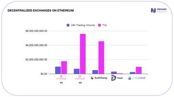 ethereum_dex_tradingvolume.png