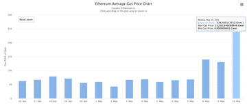 gas_fees.png