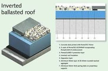 This is a typical make up of a ballasted inverted roof design