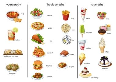 Voorgerecht, hoofdgerecht en nagerecht, thema restaurant, zie voor lesidee op kleuteridee.
