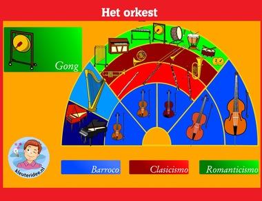 Instrumenten in een orkest met kleuters op digibord of computer op kleuteridee.nl
