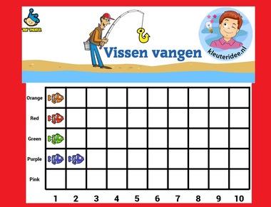 Vissen vangen, grafiek maken met kleuters op digibord of computer op kleuteridee.nl, Kindergarten math game for IBW or computer