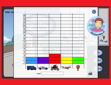 Eenvoudige grafiek, tel de vervoersmiddelen met kleuters op het digibord , kleuteridee.nl
