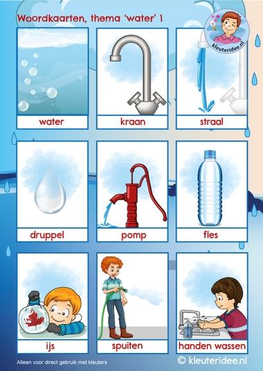 Woordkaarten thema water 1, kleuteridee, Kindergarten water theme, free printable