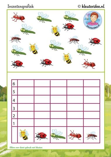 Eenvoudige grafiek voor kleuters, tel de insecten, kleuteridee.nl, Kindergarten math game, graphic, free printable.