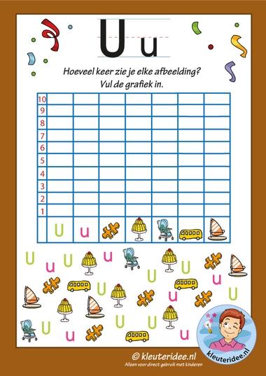 Pakket over de letteru blad 14, grafiek met de letter u, letters aanbieden aan kleuters, kleuteridee, free printable