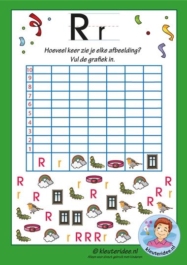 Pakket over de letter r blad 14, grafiek met de letter r, letters aanbieden aan kleuters, kleuteridee, free printable