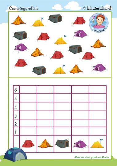 Eenvoudige grafiek voor kleuters, tel de tenten, kleuteridee.nl, Kindergarten math camping game, graphic, free printable.
