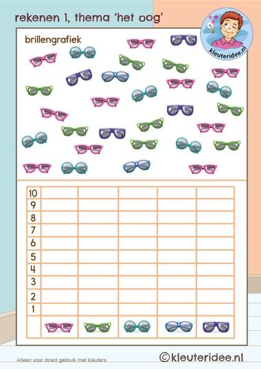 rekenen thema 'het oog' grafiekvoor kleuters,kleuteridee, Kindergarten eye theme math .
