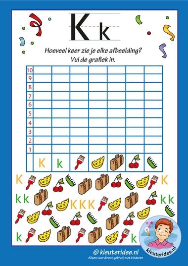 Pakket over de letter k blad 14, grafiek met de letter k, letters aanbieden aan kleuters, kleuteridee, free printable.