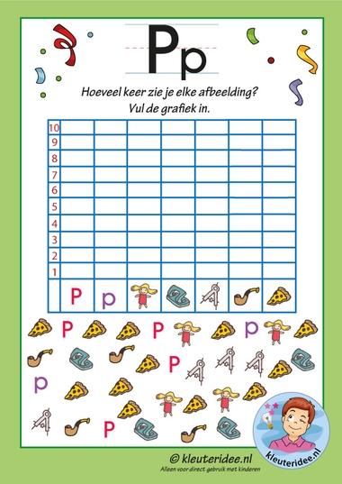 Pakket over de letter p blad 14, grafiek met de letter p, letters aanbieden aan kleuters, kleuteridee, free printable