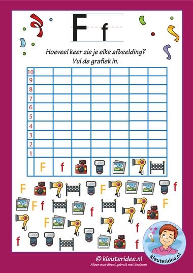 Pakket over de letter f blad 14, grafiek met de letter f, letters aanbieden aan kleuters, kleuteridee, free printable.