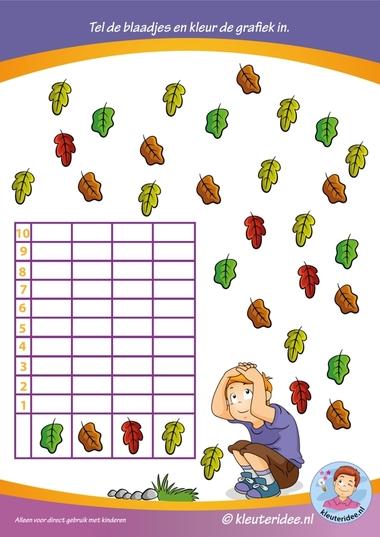 Tel de blaadjes en kleur de grafiek in, thema herfst voor kleuters, kleuteridee.nl.