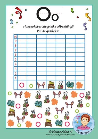 Pakket over de letter o blad 14, grafiek met de letter o, letters aanbieden aan kleuters, kleuteridee, free printable