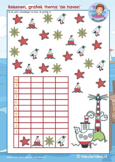 grafiek maken met kleuters, rekenen thema de haven, kleuteridee, free printable