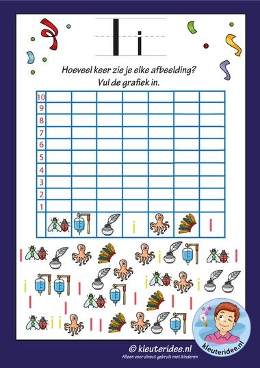 Pakket over de letter i blad 14, grafiek met de letter i, letters aanbieden aan kleuters, kleuteridee, free printable.