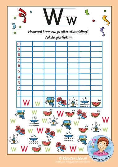 Pakket over de letter w blad 14, grafiek met de letter w, letters aanbieden aan kleuters, kleuteridee, free printable k