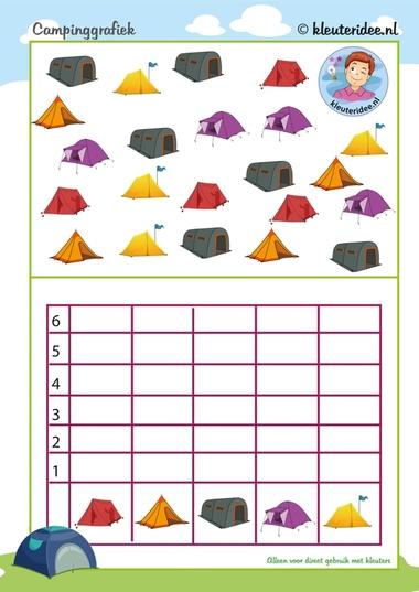 Eenvoudige grafiek voor kleuters, tel de tenten 2, kleuteridee.nl, Kindergarten math camping game, graphic, free printable.