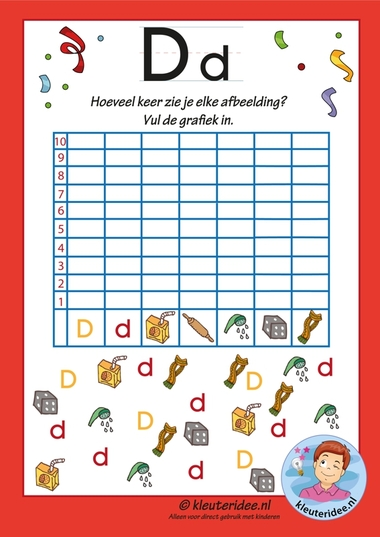 Pakket over de letter d blad 14, grafiek met de letter d, letters aanbieden aan kleuters, kleuteridee.nl, free printable.