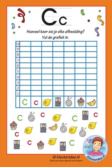 Pakket over de letter c blad 14, grafiek met de letter a, letters aanbieden aan kleuters, kleuteridee.nl, free printable..